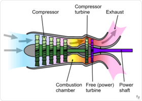 280px-Turboshaft_operation.png